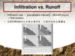 infiltration vs runoff