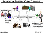 empowered customer focus processes