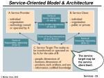 service oriented model architecture
