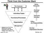 think from the customer back