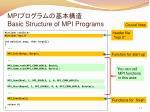 mpi basic structure of mpi programs