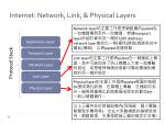 internet network link physical layers