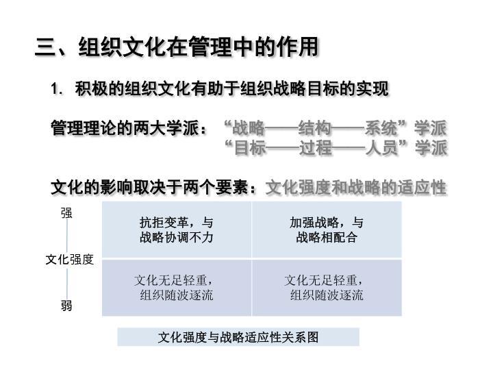 三、组织文化在管理中的作用