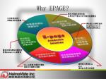 why epage
