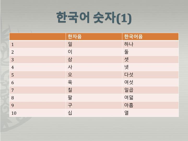 한국어 숫자