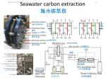 seawater carbon extraction1