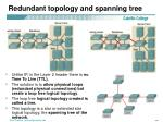 redundant topology and spanning tree