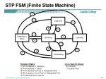 stp fsm finite state machine