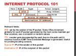 internet protocol 101