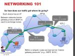 networking 1011
