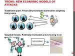 trend new economic models of attacks1