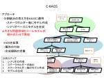 c kaos1