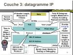 couche 3 datagramme ip