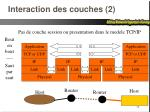 interaction des couches 2