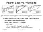 packet loss vs workload