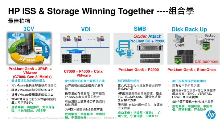 HP ISS & Storage Winning Together ----