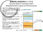 dynamic address translation dat m apping between logical and physical spaces