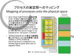 mapping of processes onto the physical space