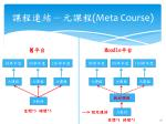 meta course
