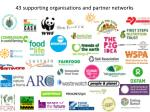 43 supporting organisations and partner networks