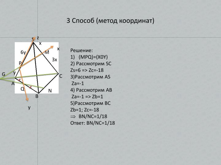 3 Способ (метод координат)