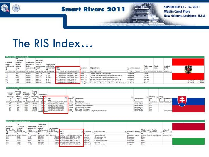 The RIS Index…