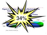online newspapers enjoy a 41 market share