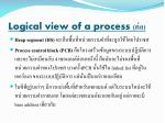 logical view of a process2