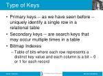 type of keys