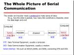 the whole picture of serial communication