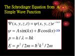 the schrodinger equation from a simple wave function