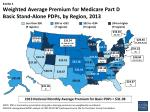 weighted average premium for medicare part d basic stand alone pdps by region 2013