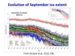 evolution of september ice extent