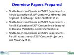 overview papers prepared