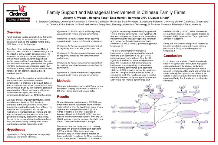 family support and managerial involvement in chinese family firms n.
