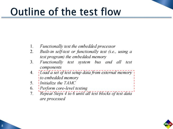 Outline of the test flow