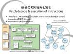 fetch decode execution of instructions