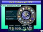 earth systems and cif21