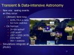 transient data intensive astronomy
