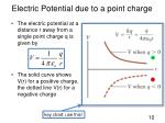 electric potential due to a point charge