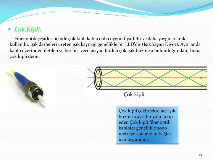 Fiber optik çeşitleri içinde çok kipli kablo daha uygun fiyatlıdır ve daha yaygın olarak kullanılır. Işık darbeleri üreten ışık kaynağı genellikle bir LED'dir (Işık Yayan Diyot). Aynı anda kablo üzerinden iletilen ve her biri veri taşıyan birden çok ışık hüzmesi bulunduğundan