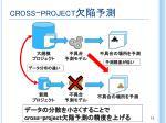 cross project