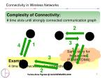 connectivity in wireless networks3