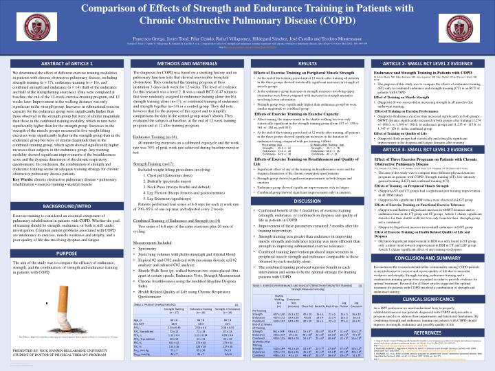 Comparison of Effects of Strength and Endurance Training in Patients with Chronic Obstructive Pulmon...