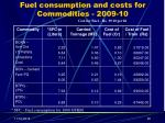 fuel consumption and costs for commodities 2009 10