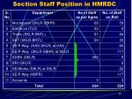 section staff position in hmrdc