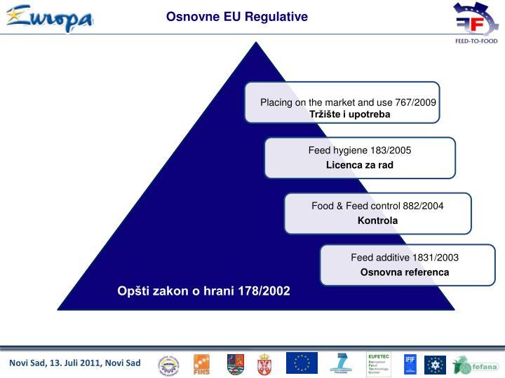Osnovne EU Regulative