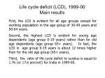 life cycle deficit lcd 1999 00 main results