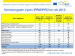 harmonogram v zev iprm ipr na rok 2012