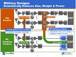 military designs dramatically reduces size weight power